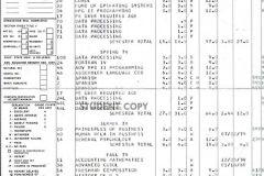 tmalone-mt-sac-transcript-page-1